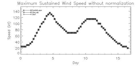 v03r02.1990289N10261.wind